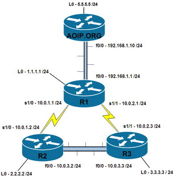 network_diagram_with_loopbacks1